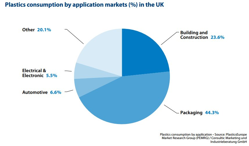 Cosmetics suppliers uk