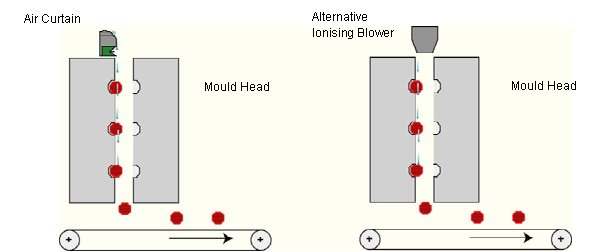 Meech Injection Moulding.